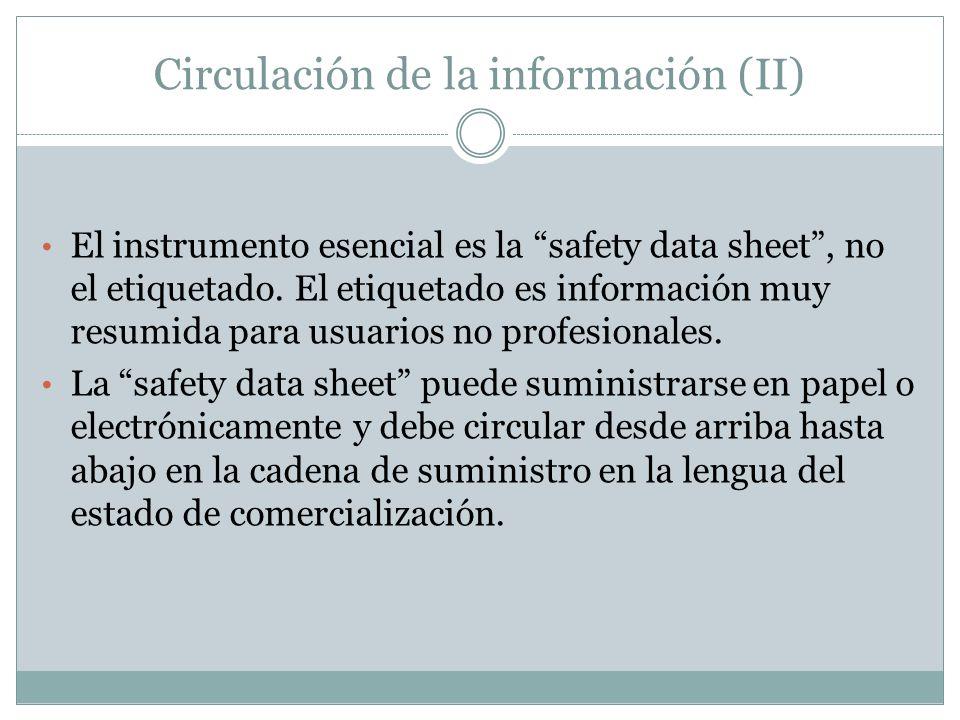 Circulación de la información (II)