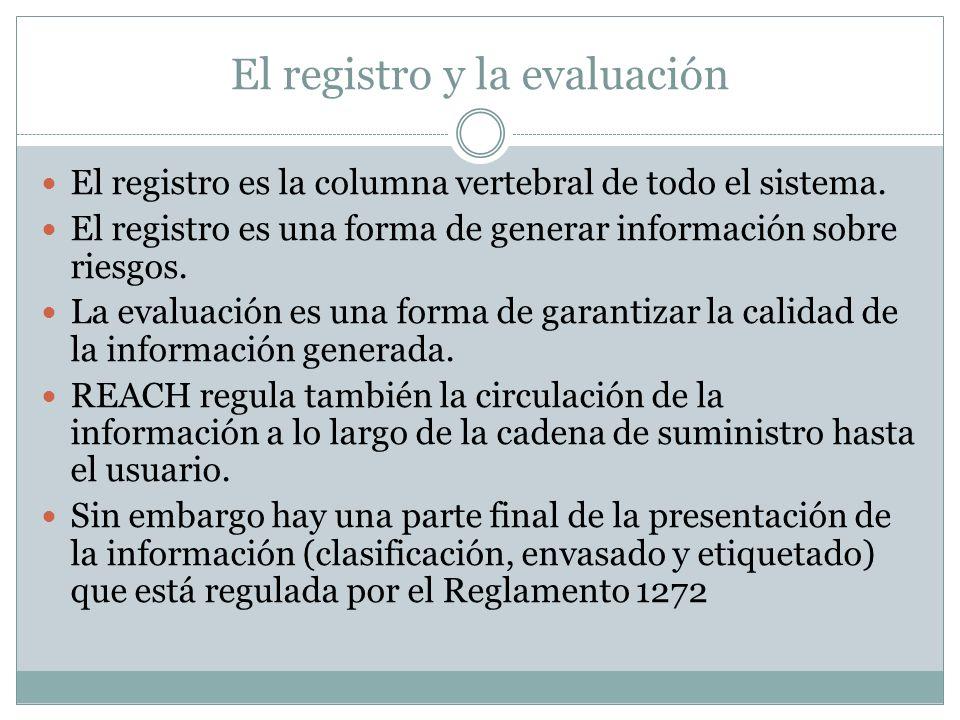 El registro y la evaluación