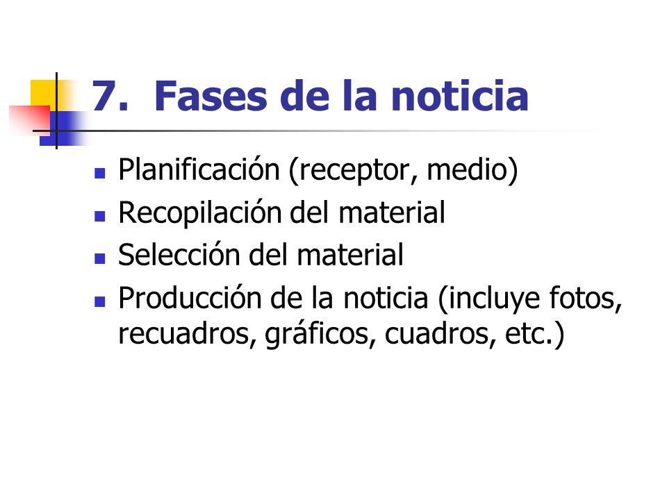 7. Fases de la noticia Planificación (receptor, medio)