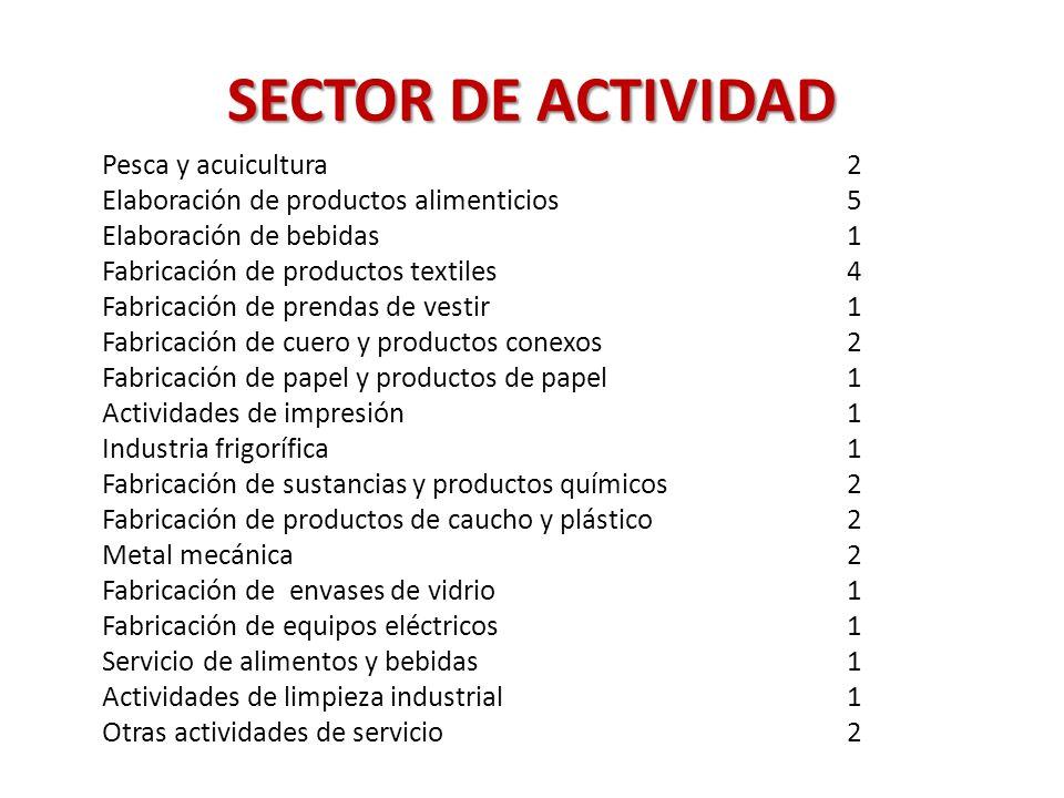 SECTOR DE ACTIVIDAD Pesca y acuicultura 2