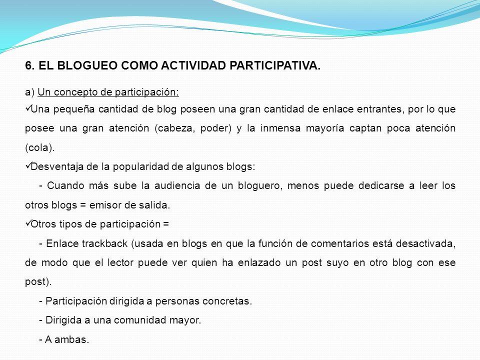6. EL BLOGUEO COMO ACTIVIDAD PARTICIPATIVA.