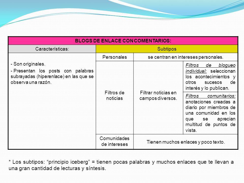 BLOGS DE ENLACE CON COMENTARIOS: