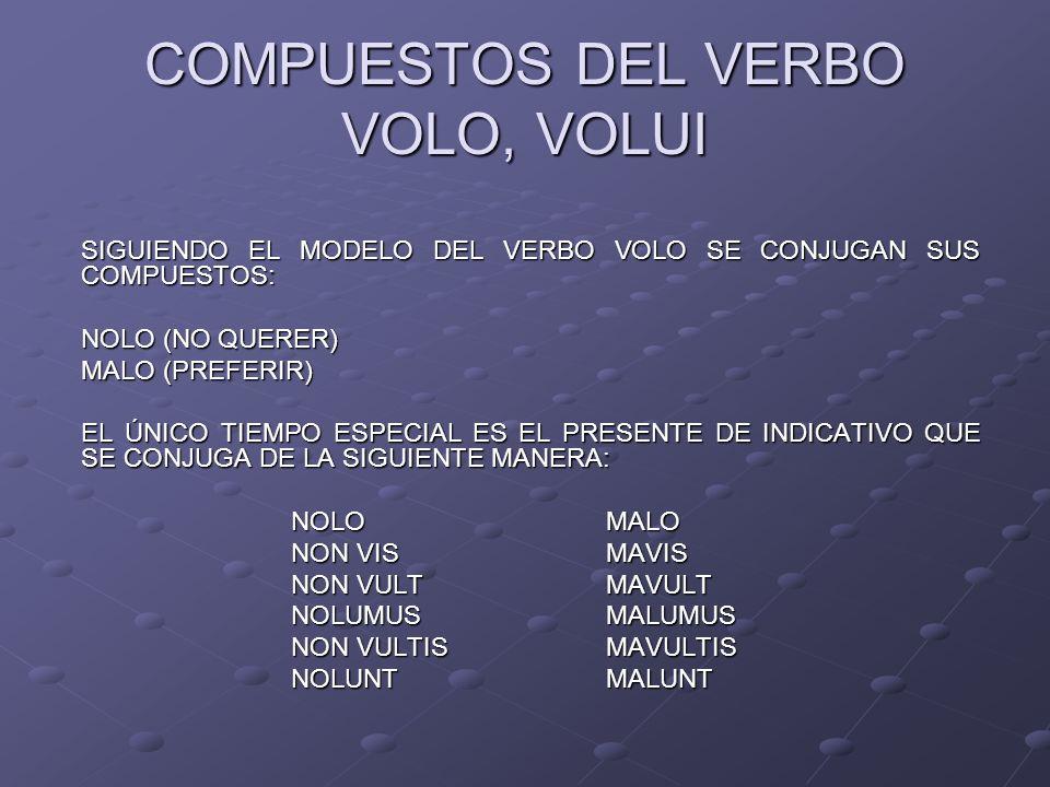 COMPUESTOS DEL VERBO VOLO, VOLUI
