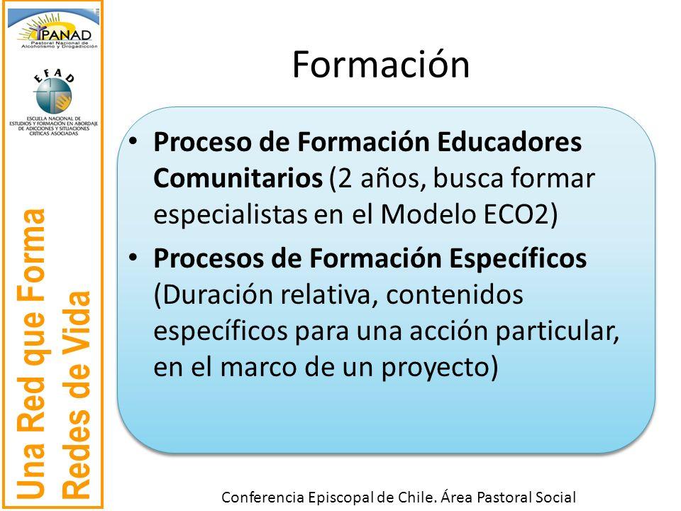 Formación Proceso de Formación Educadores Comunitarios (2 años, busca formar especialistas en el Modelo ECO2)