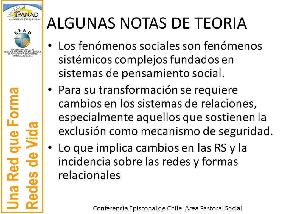 ALGUNAS NOTAS DE TEORIA