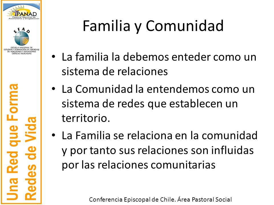 Familia y Comunidad La familia la debemos enteder como un sistema de relaciones.