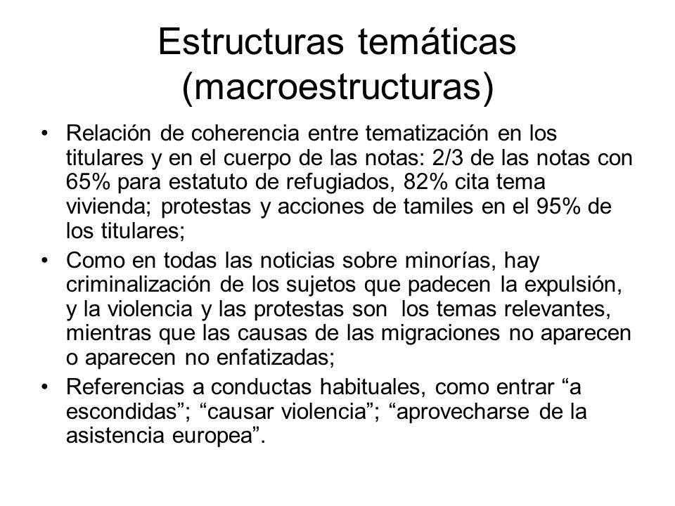 Estructuras temáticas (macroestructuras)
