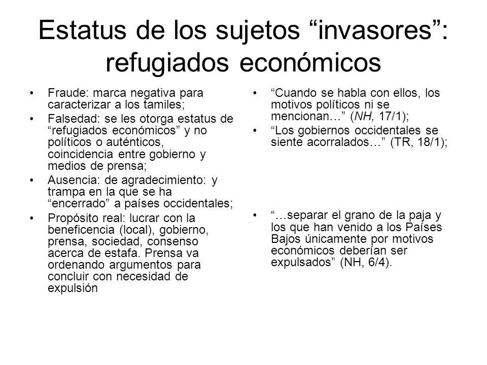 Estatus de los sujetos invasores : refugiados económicos
