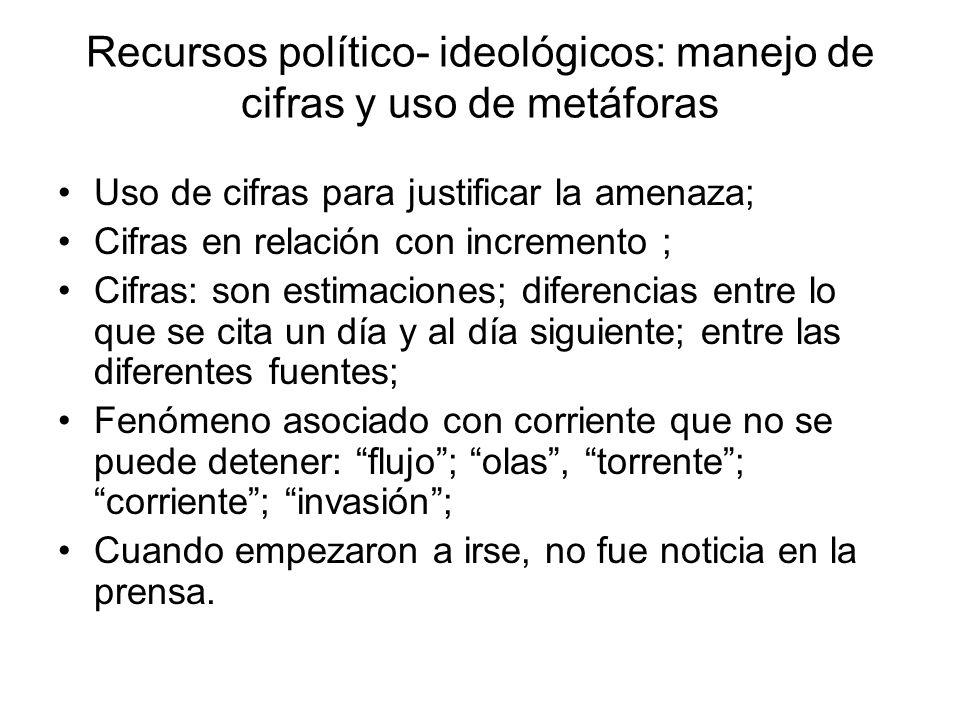 Recursos político- ideológicos: manejo de cifras y uso de metáforas