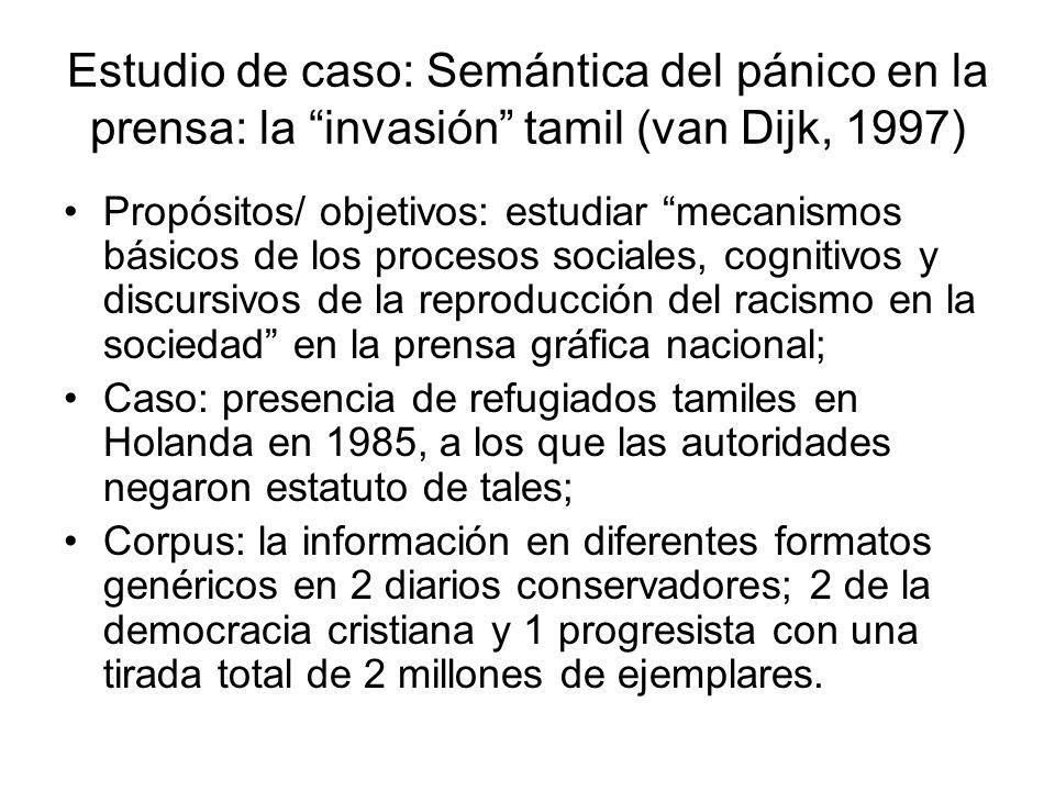 Estudio de caso: Semántica del pánico en la prensa: la invasión tamil (van Dijk, 1997)