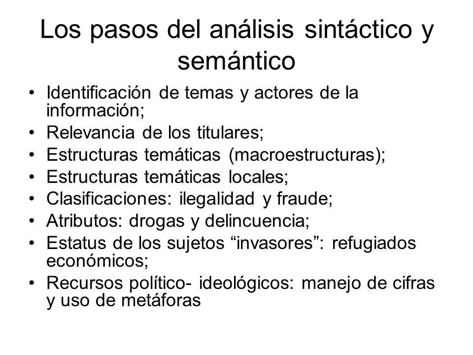 Los pasos del análisis sintáctico y semántico
