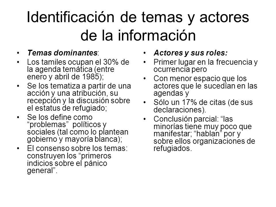 Identificación de temas y actores de la información