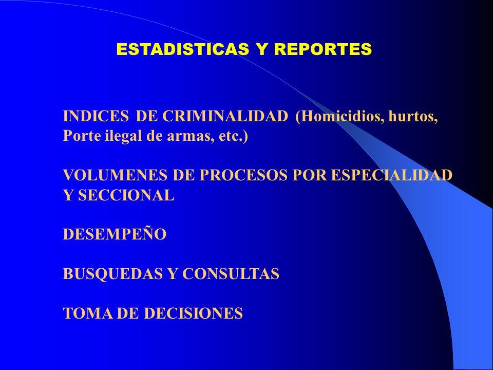 ESTADISTICAS Y REPORTES