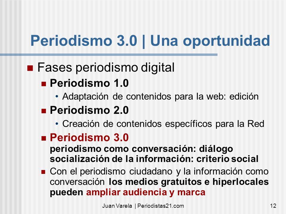 Periodismo 3.0 | Una oportunidad