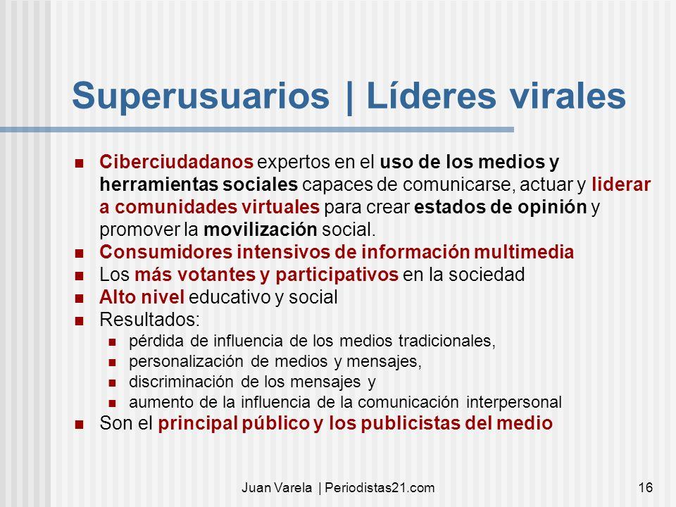 Superusuarios | Líderes virales