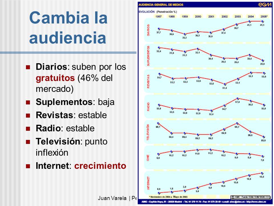 Juan Varela | Periodistas21.com