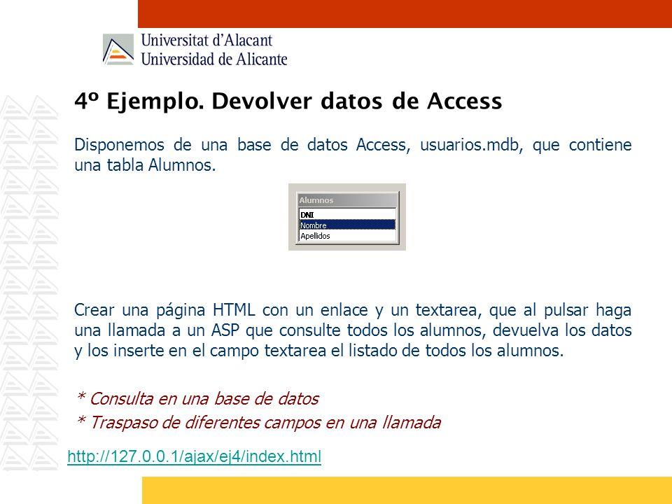 4º Ejemplo. Devolver datos de Access