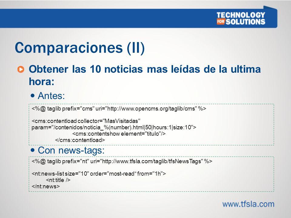 3030 Comparaciones (II) Obtener las 10 noticias mas leídas de la ultima hora: Antes: Con news-tags: