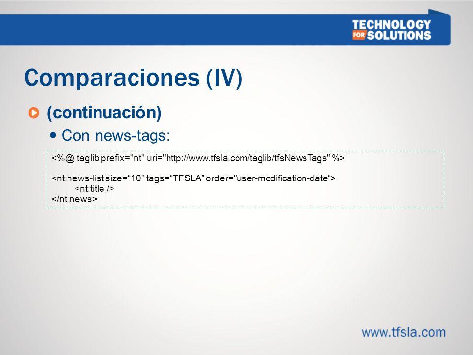 Comparaciones (IV) (continuación) Con news-tags: 3535
