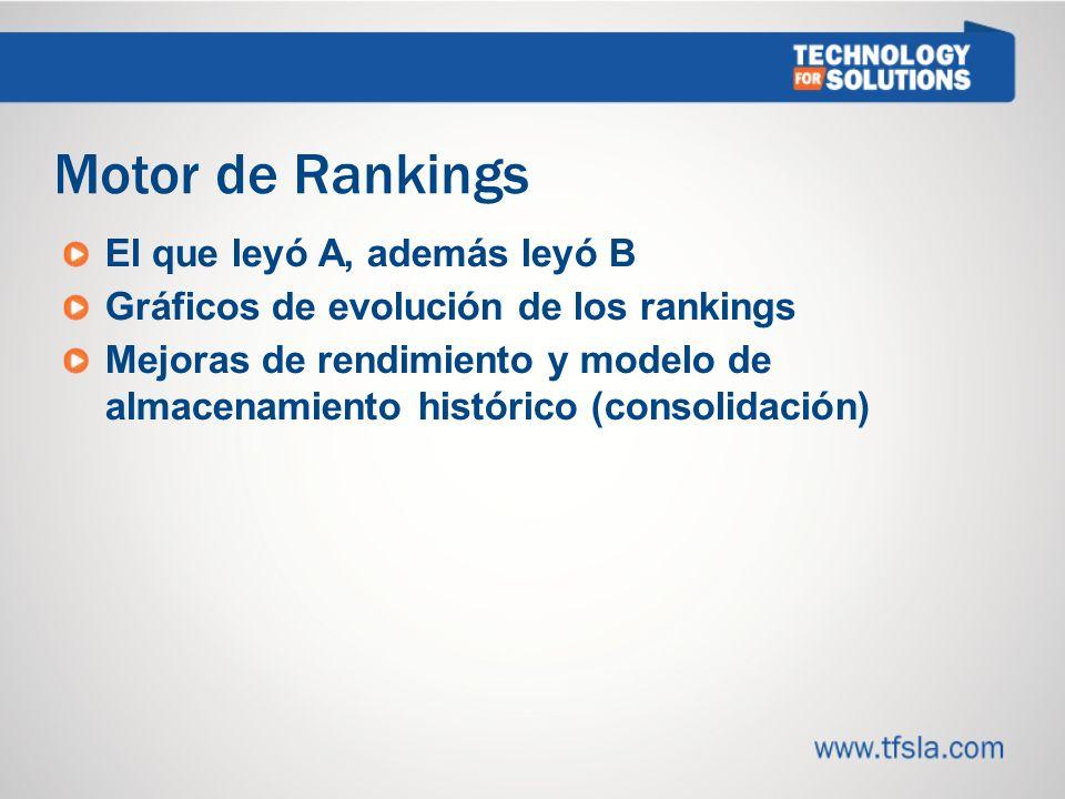 Motor de Rankings El que leyó A, además leyó B