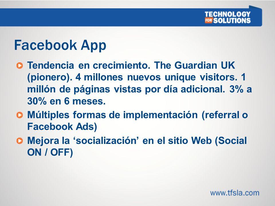 7171 Facebook App.
