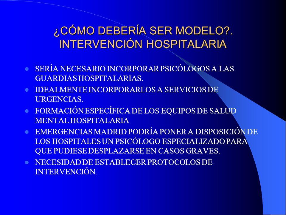 ¿CÓMO DEBERÍA SER MODELO . INTERVENCIÓN HOSPITALARIA