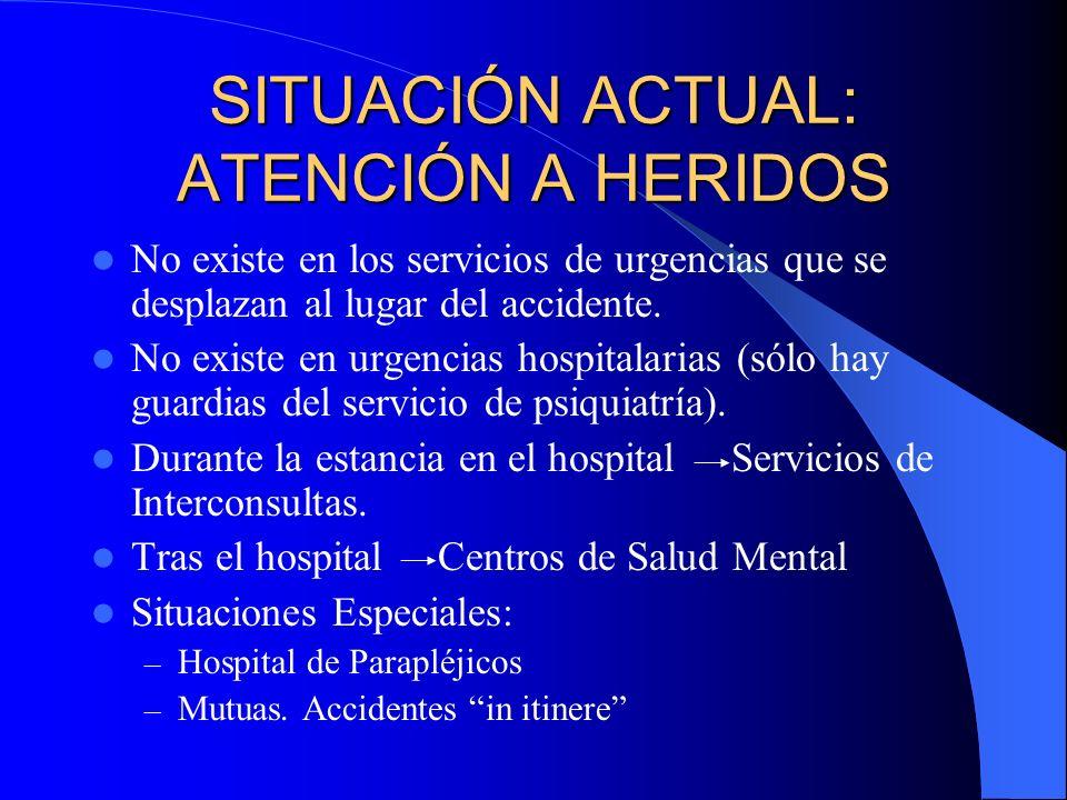 SITUACIÓN ACTUAL: ATENCIÓN A HERIDOS