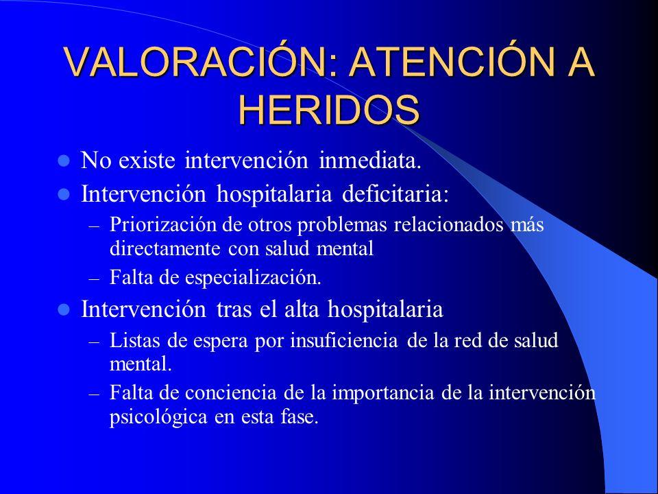 VALORACIÓN: ATENCIÓN A HERIDOS