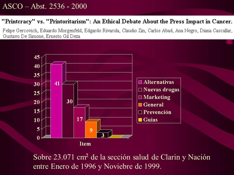 ASCO – Abst. 2536 - 2000 Sobre 23.071 cm2 de la sección salud de Clarin y Nación.