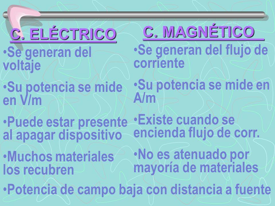 C. MAGNÉTICO C. ELÉCTRICO Se generan del flujo de corriente
