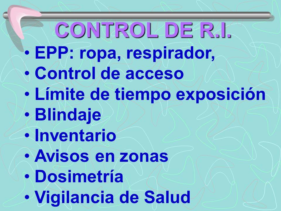CONTROL DE R.I. EPP: ropa, respirador, Control de acceso