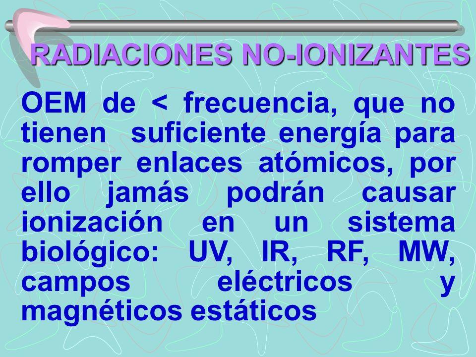 RADIACIONES NO-IONIZANTES
