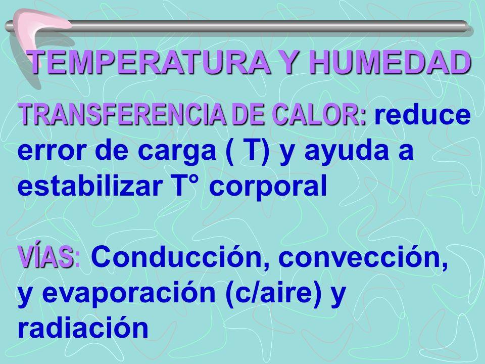 TEMPERATURA Y HUMEDAD TRANSFERENCIA DE CALOR: reduce error de carga ( T) y ayuda a. estabilizar T° corporal.