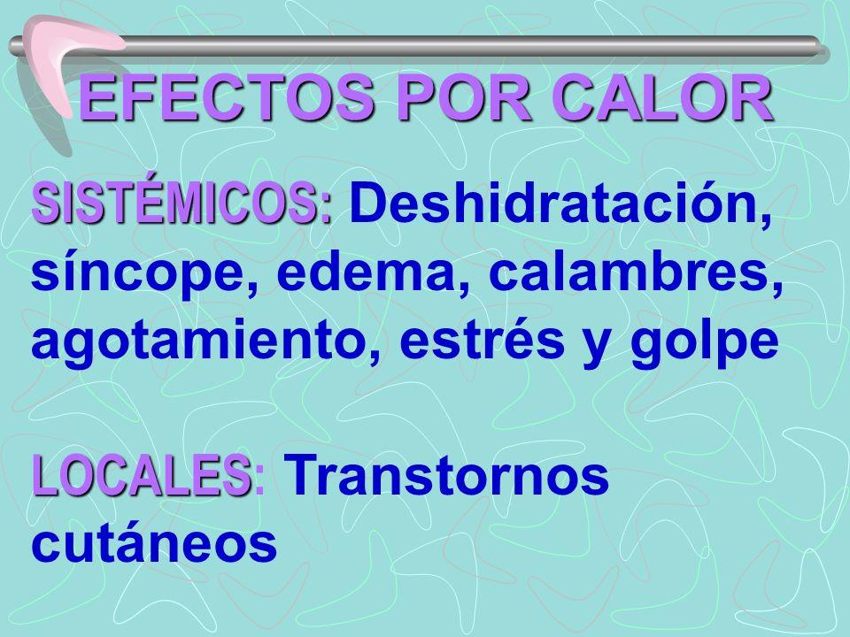 EFECTOS POR CALOR SISTÉMICOS: Deshidratación, síncope, edema, calambres, agotamiento, estrés y golpe.