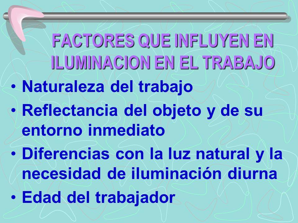 FACTORES QUE INFLUYEN EN ILUMINACION EN EL TRABAJO