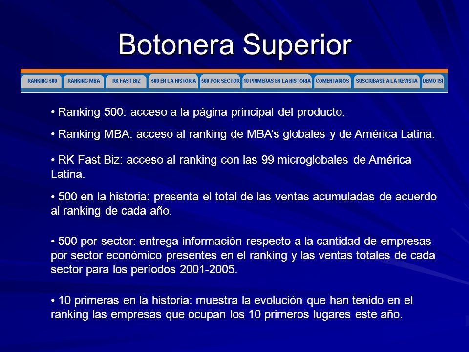 Botonera Superior Ranking 500: acceso a la página principal del producto. Ranking MBA: acceso al ranking de MBA's globales y de América Latina.