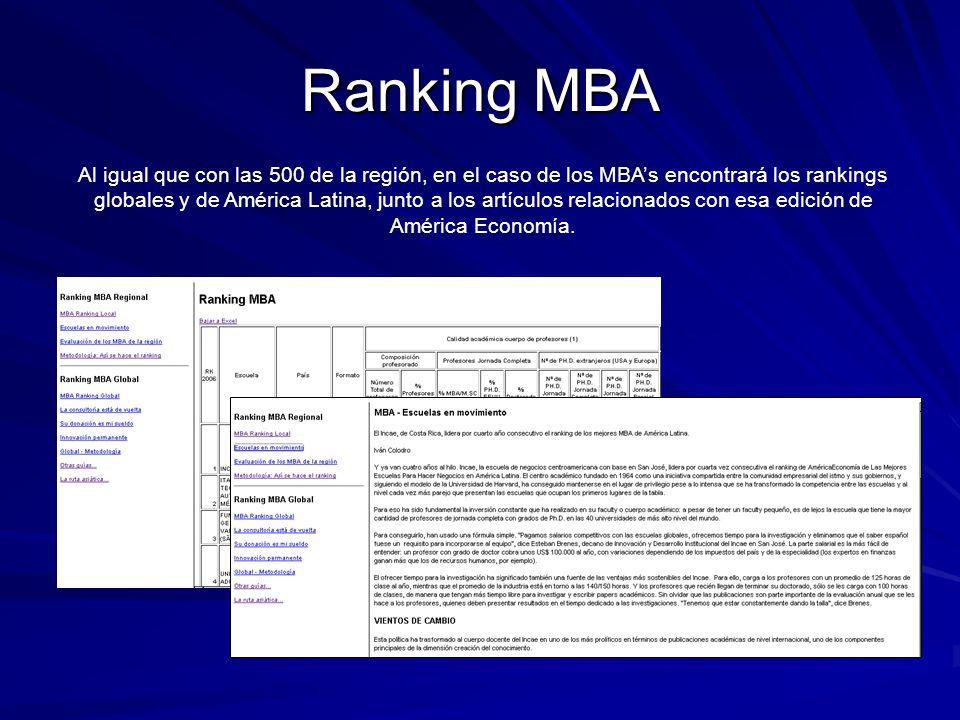Ranking MBA