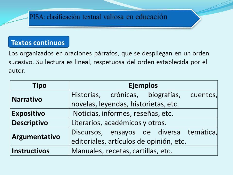 PISA: clasificación textual valiosa en educación