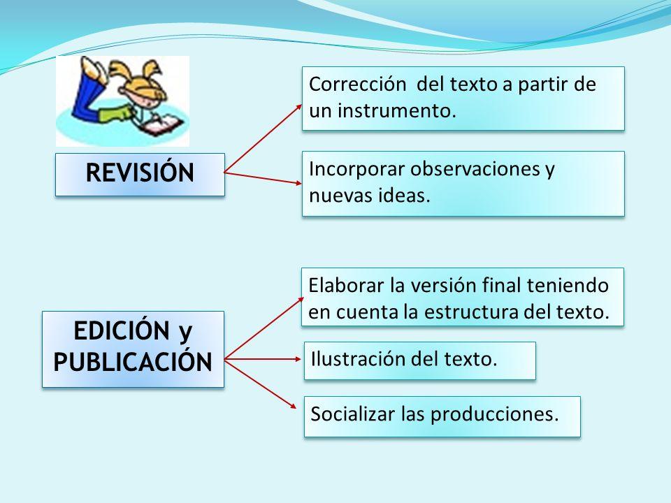 REVISIÓN EDICIÓN y PUBLICACIÓN