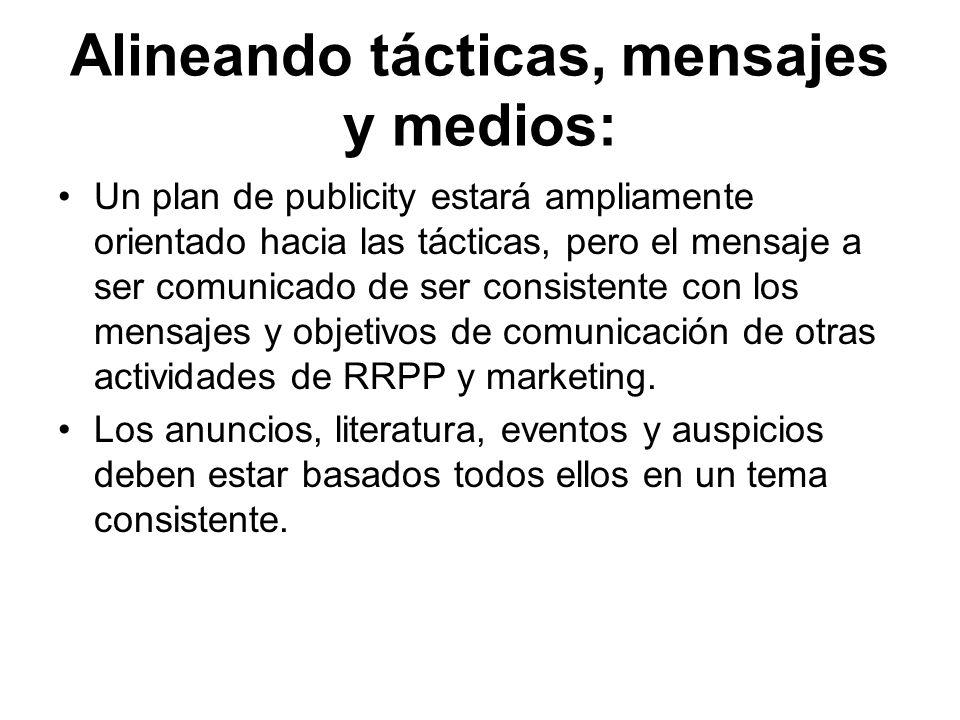 Alineando tácticas, mensajes y medios: