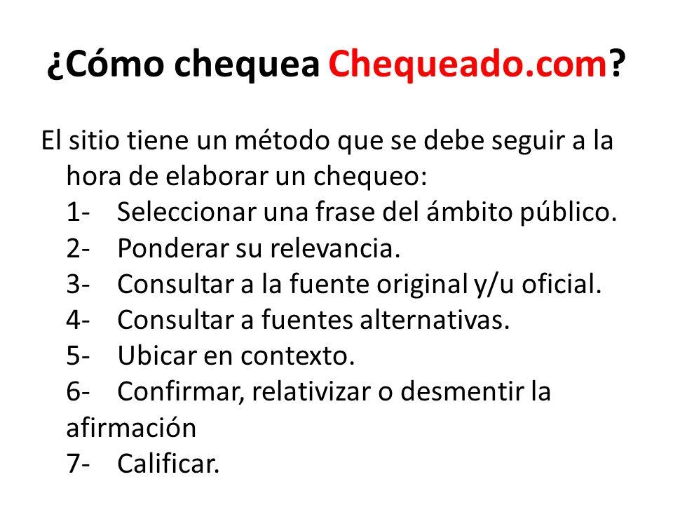 ¿Cómo chequea Chequeado.com