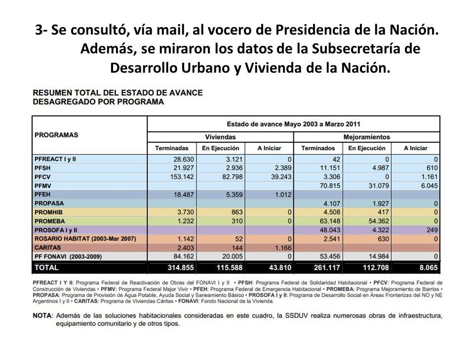 3- Se consultó, vía mail, al vocero de Presidencia de la Nación