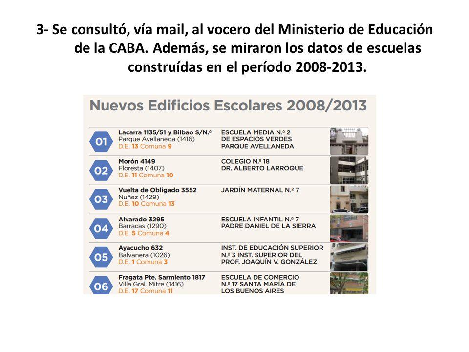 3- Se consultó, vía mail, al vocero del Ministerio de Educación de la CABA.