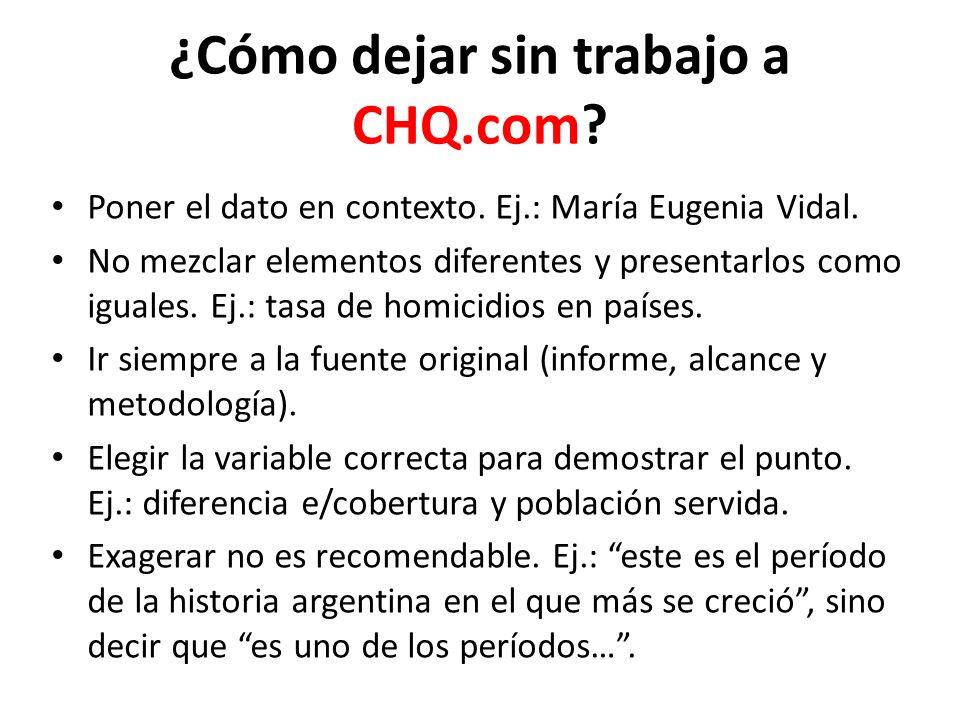 ¿Cómo dejar sin trabajo a CHQ.com