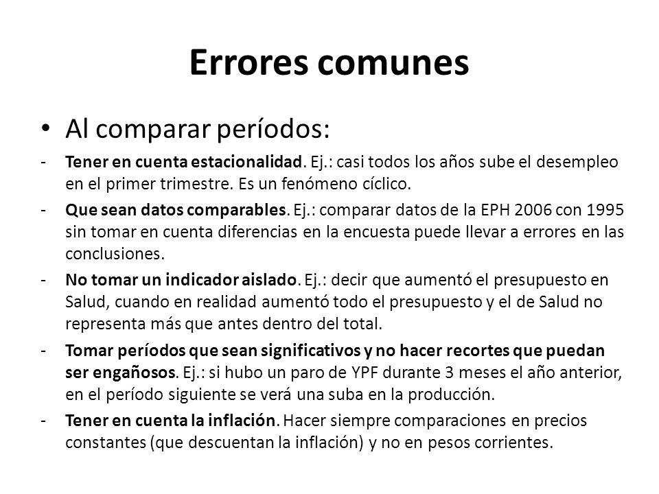Errores comunes Al comparar períodos: