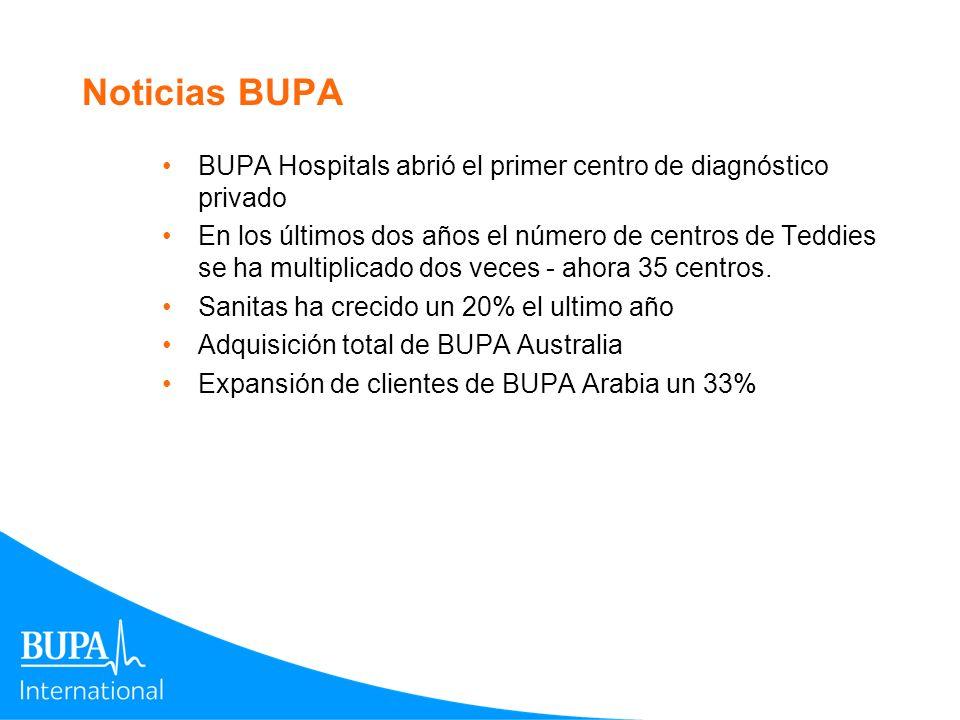 Noticias BUPA BUPA Hospitals abrió el primer centro de diagnóstico privado.