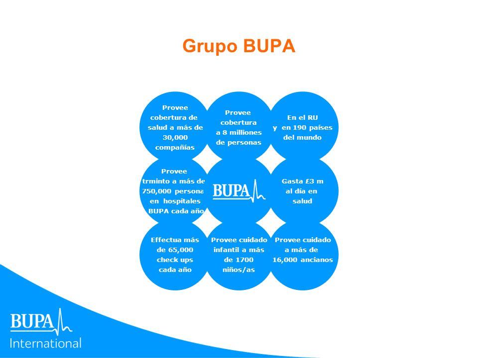 Grupo BUPA Provee cobertura de salud a más de 30,000 compañías Provee