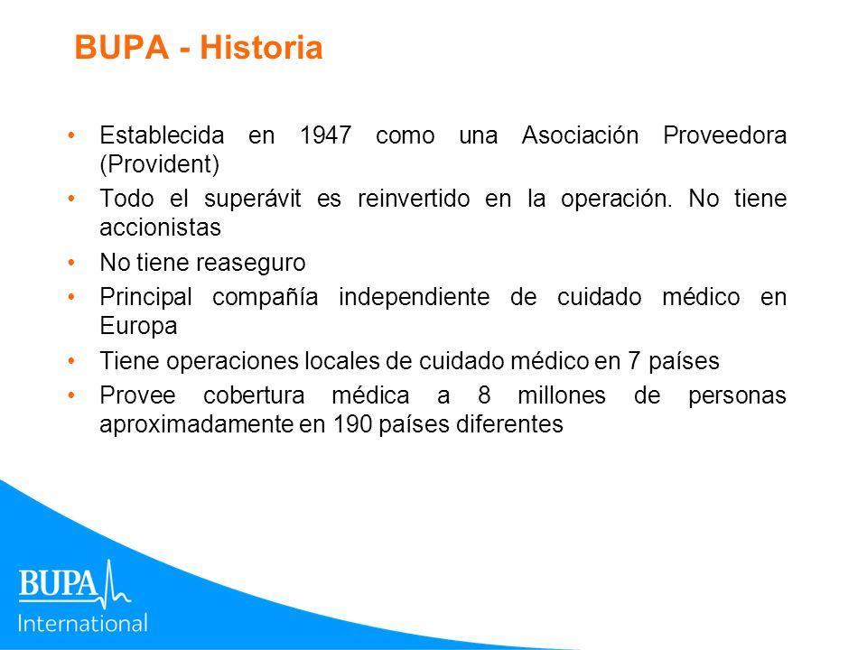 BUPA - Historia Establecida en 1947 como una Asociación Proveedora (Provident)