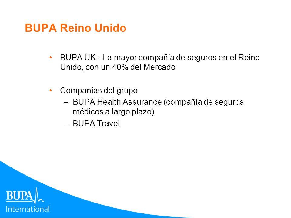 BUPA Reino Unido BUPA UK - La mayor compañía de seguros en el Reino Unido, con un 40% del Mercado. Compañías del grupo.