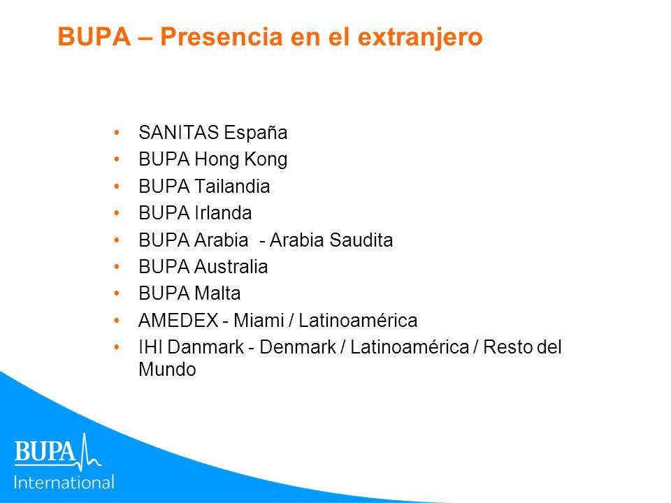 BUPA – Presencia en el extranjero